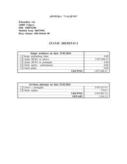 Dnevni finansijski izveštaj