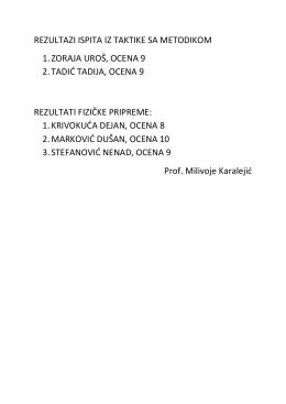 Резултати испита из Тактике и ФП, 12.2.