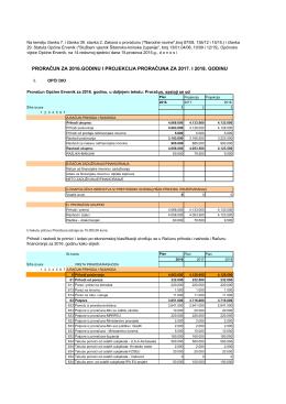 Proračun 2016. - Službene stranice Općine Ervenik