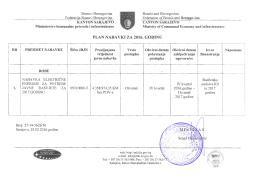 plan nabavki za 2016. godinu - Ministarstvo komunalne privrede i
