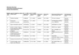Registar ugovora bagatelne nabave za 2015. godinu Općine Stari