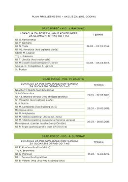 plan eko akcija 2016