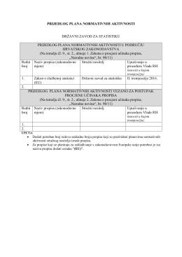 prijedlog plana normativnih aktivnosti državni zavod za statistiku