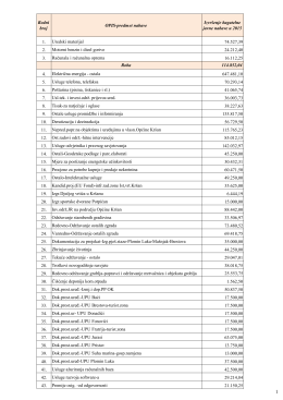 Redni broj OPIS-predmet nabave Izvršenje bagatelne javne nabave
