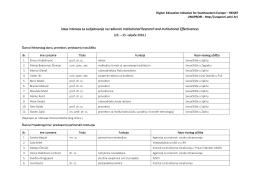 HEISEE 2_popis sudionika_2016_mediji - UnaproRi