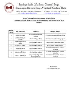 Popis clanova Skolskog odbora