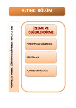 Stratejik Plan Bölüm - Osmangazi Mesleki Eğitim Merkezi