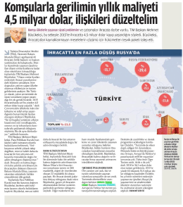 türkiye - Ankara Sanayi Odası