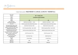 Liman/ Service point: ISKENDERUN ( LIMAK ) (LIMANI
