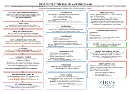 LİNK - Projeler Genel Koordinatörlüğü