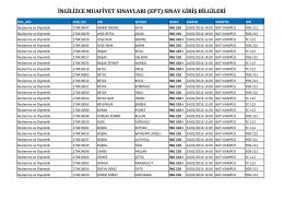 ingilizce muafiyet sınavları (ept) sınav giriş bilgileri