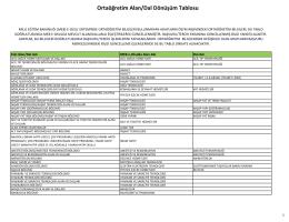 Ortaöğretim Alan/Dal Dönüşüm Tablosu