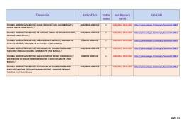 İstanbul Medipol Üniversitesi Öğretim Görevlisi, Araştırma Görevlisi