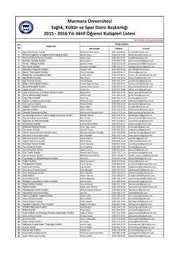 2016 Yılı Aktif Öğrenci Kulüpleri Listesi