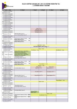 ġelev eğġtġm kurumları 2015-16 eğġtġm öğretġm yılı 2. dönem