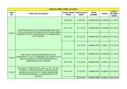 Hidrografik ve Oşinografik Etüt Raporu İnceleme Sonuçları