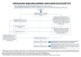 ekpss/kura başvurularında adayların izleyeceği yol