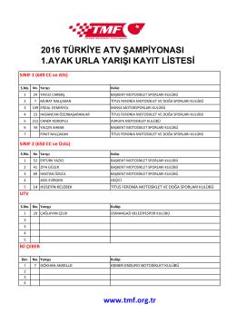 Kayıt Listesi - Türkiye Motosiklet Federasyonu