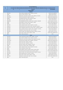 2015-2016 yüzme gençler türkiye birinciliği takım listesi