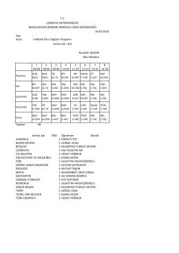 Sayı : Konu : Haftalık Ders Dağıtım Programı 1 08:00 2 08:50 3 09:40