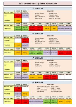 2015 - 2016 Eğitim-Öğretim Yılı Destekleme ve Yetiştirme Kursu Planı