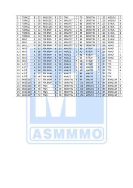 1 TÜRKÇE B 27 İNGİLİZCE E 53 TMS D 79 DENETİM D 105