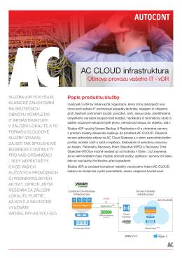 Více o vDR - ac cloud