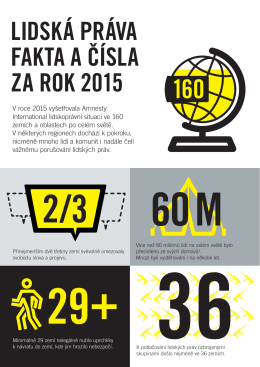 Fakta a čísla o stavu lidských práv v roce 2015