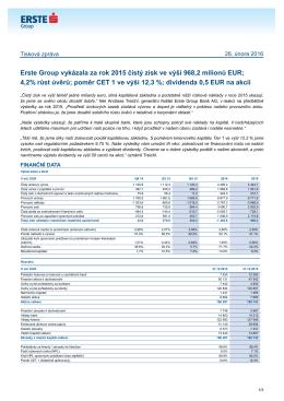 Erste Group vykázala za rok 2015 čistý zisk ve výši 968,2 milionů EUR