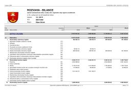 rozvaha - bilance