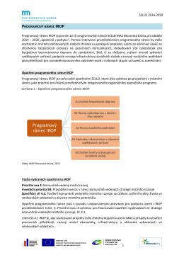 Programový rámec IROP