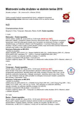 MS družstev 2016 v Kuala Lumpuru vizitky čs. soupeřů o.k.