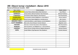 Kuželky 2016 - družstva žen
