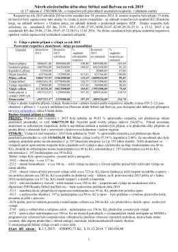 Návrh závěrečného účtu obce Střítež n.B. za rok