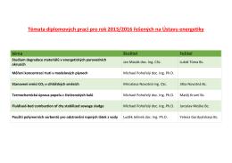 Témata diplomových prací pro rok 2015/2016 řešených na Ústavu
