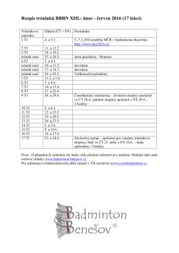 Rozpis tréninků BBBN XIII