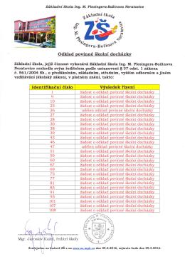 ODKLAD příloha v pdf - Základní škola Ing. M. Plesingera
