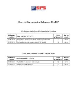 Obory vzdělávání otevírané ve školním roce 2007 – 2008