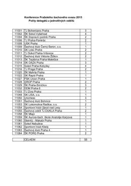 počty delegátů za jednotlivé oddíly