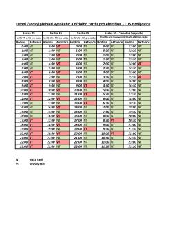 Denní časový přehled vysokého a nízkého tarifu pro