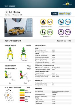 Euro NCAP | Home
