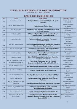 kabul edilen bildiriler - Uluslararası Edebiyat ve Toplum Sempozyumu