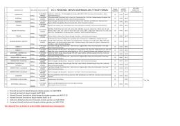 personel servis güzergahları / teklif formu