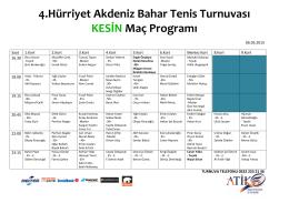 4.Hürriyet Akdeniz Bahar Tenis Turnuvası KESİN Maç Programı
