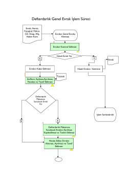 Genel Evrak İşlemleri Süreç Modeli