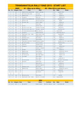 Start List - Soloenduro