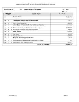 Tablo 1.2 Gelirlerin Ekonomik Sınıflandırılması
