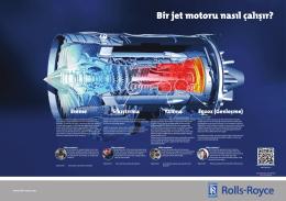 Egzoz (Genleşme) Yanma Sıkıştırma Emme - Rolls
