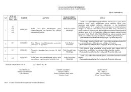 2015 Mayıs Ayı - Antalya Emniyet Müdürlüğü