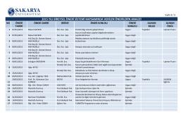2015 BÖS Sonuçları - Sakarya Üniversitesi
